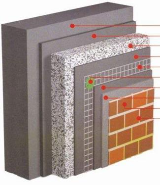 环保节能外保温材料